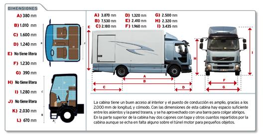Prueba volvo fl 240 cami n actualidad noticias de for Como arreglar una cisterna de doble carga