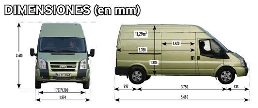 Ford Transit 350 >> Prueba Van: Ford Transit 200T350 - Camión Actualidad-Noticias de camiones y Furgonetas