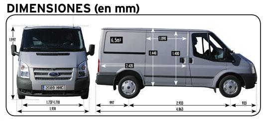 Prueba van ford transit ft250s van 2 2 tdci cami n actualidad noticias de camiones y furgonetas - Medidas interiores furgonetas ...